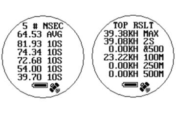 GW-60 Top-Results